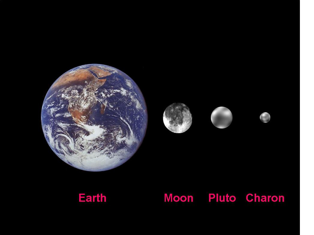 pluto and earth - HD1047×784